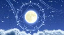 sny-znaki-zodiaka